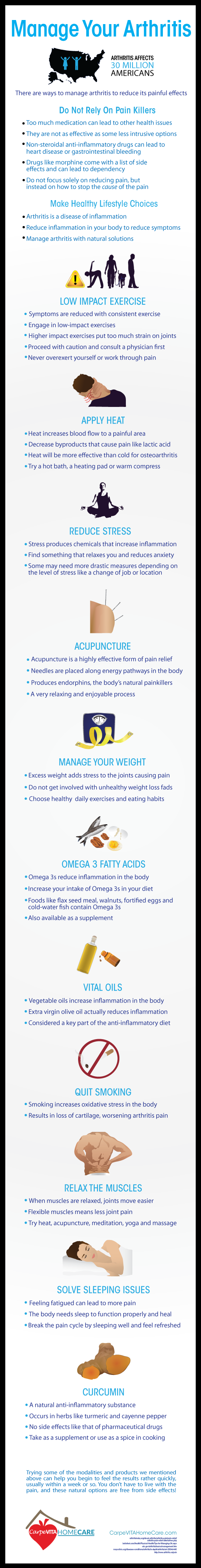 Infographic-How-To-Manage-Arthritis